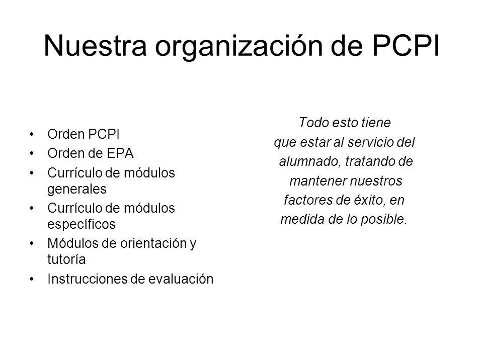 Nuestra organización de PCPI Orden PCPI Orden de EPA Currículo de módulos generales Currículo de módulos específicos Módulos de orientación y tutoría Instrucciones de evaluación Todo esto tiene que estar al servicio del alumnado, tratando de mantener nuestros factores de éxito, en medida de lo posible.