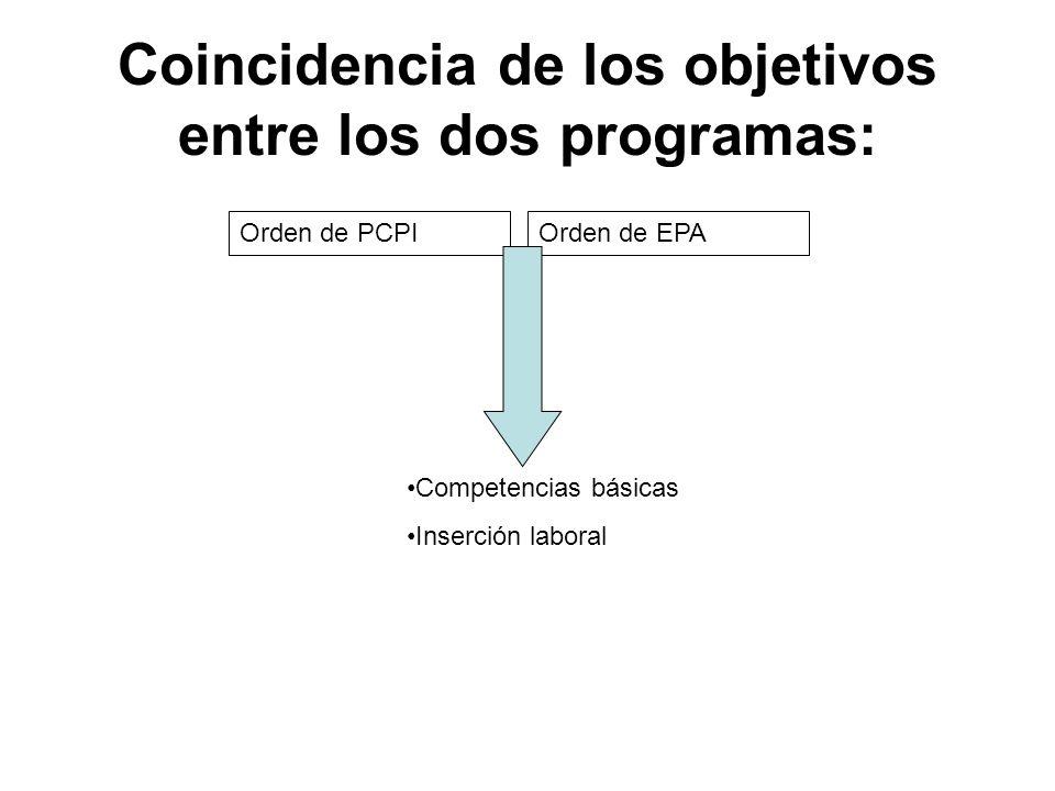 Coincidencia de los objetivos entre los dos programas: Orden de PCPIOrden de EPA Competencias básicas Inserción laboral