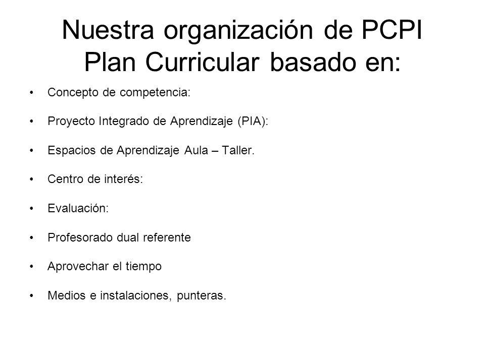 Nuestra organización de PCPI Plan Curricular basado en: Concepto de competencia: Proyecto Integrado de Aprendizaje (PIA): Espacios de Aprendizaje Aula