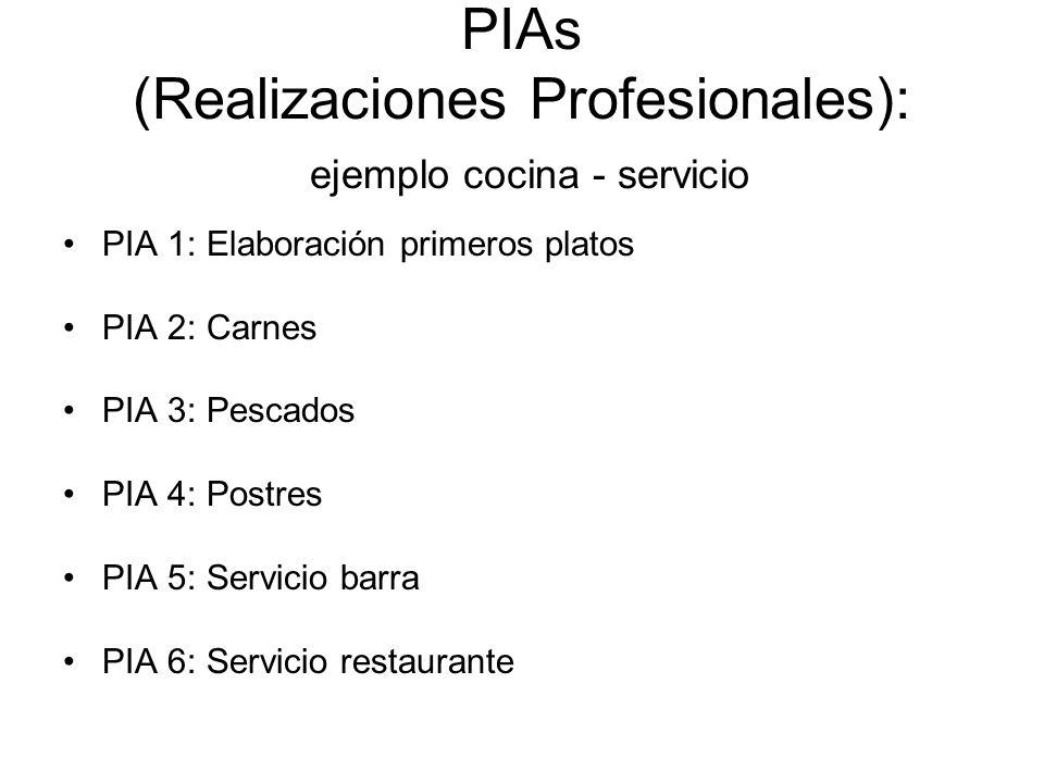 PIAs (Realizaciones Profesionales): ejemplo cocina - servicio PIA 1: Elaboración primeros platos PIA 2: Carnes PIA 3: Pescados PIA 4: Postres PIA 5: Servicio barra PIA 6: Servicio restaurante