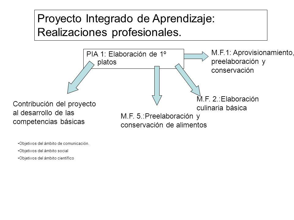Proyecto Integrado de Aprendizaje: Realizaciones profesionales. PIA 1: Elaboración de 1º platos M.F.1: Aprovisionamiento, preelaboración y conservació