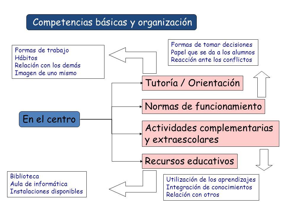 Competencias básicas y organización En el centro Actividades complementarias y extraescolares Recursos educativos Tutoría / Orientación Normas de func