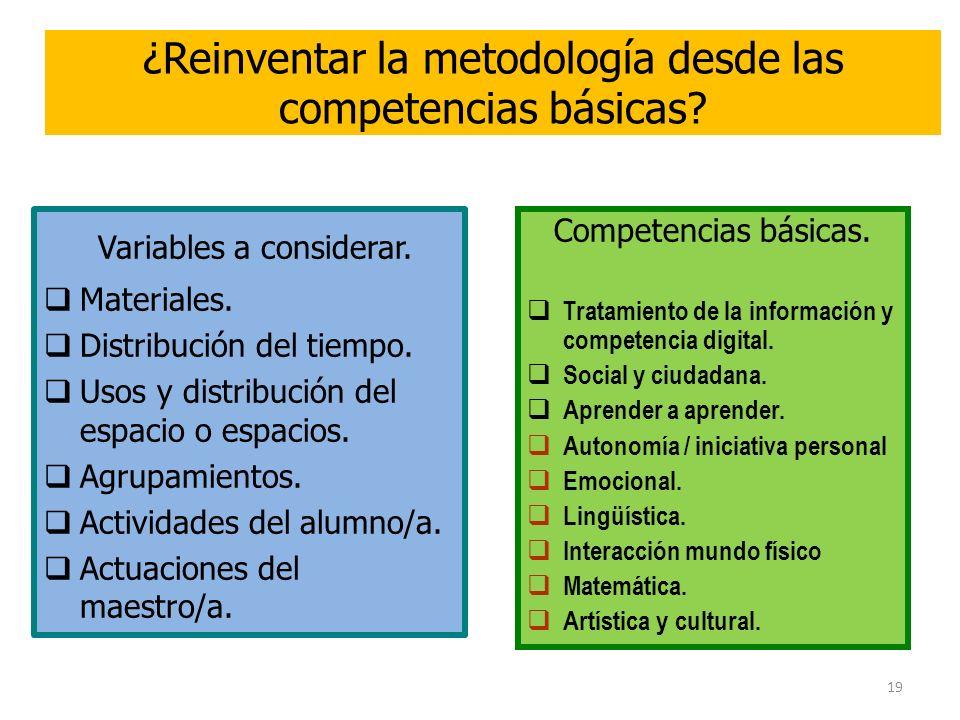 19 ¿Reinventar la metodología desde las competencias básicas? Variables a considerar. Materiales. Distribución del tiempo. Usos y distribución del esp