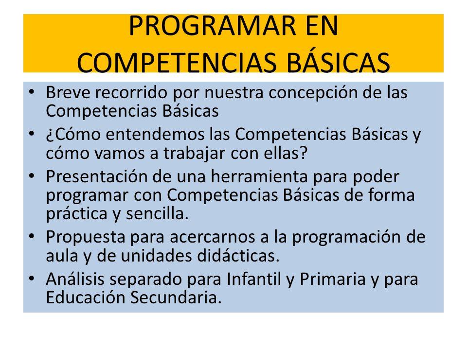PROGRAMAR EN COMPETENCIAS BÁSICAS Breve recorrido por nuestra concepción de las Competencias Básicas ¿Cómo entendemos las Competencias Básicas y cómo