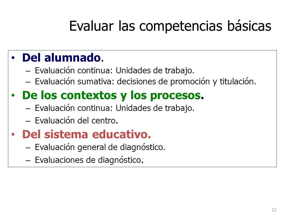 22 Evaluar las competencias básicas Del alumnado. – Evaluación continua: Unidades de trabajo. – Evaluación sumativa: decisiones de promoción y titulac