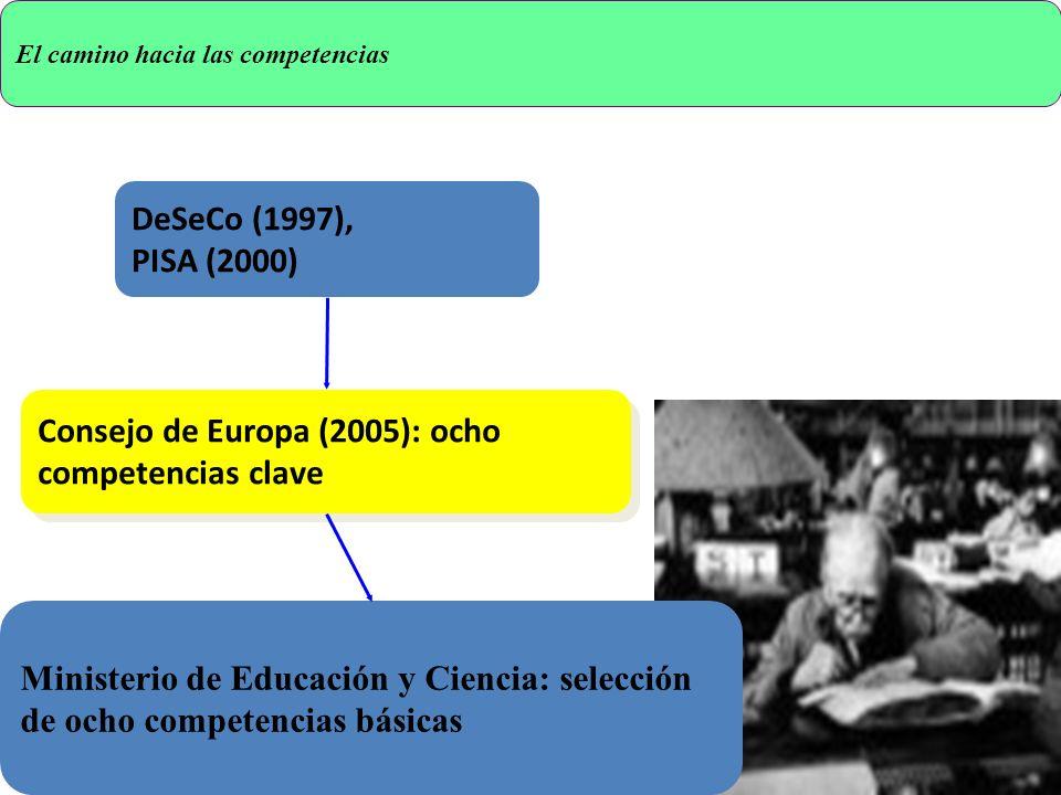 DeSeCo (1997), PISA (2000) El camino hacia las competencias Consejo de Europa (2005): ocho competencias clave Ministerio de Educación y Ciencia: selec