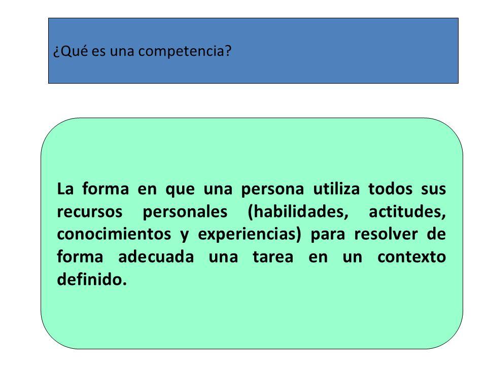 ¿Qué es una competencia? La forma en que una persona utiliza todos sus recursos personales (habilidades, actitudes, conocimientos y experiencias) para
