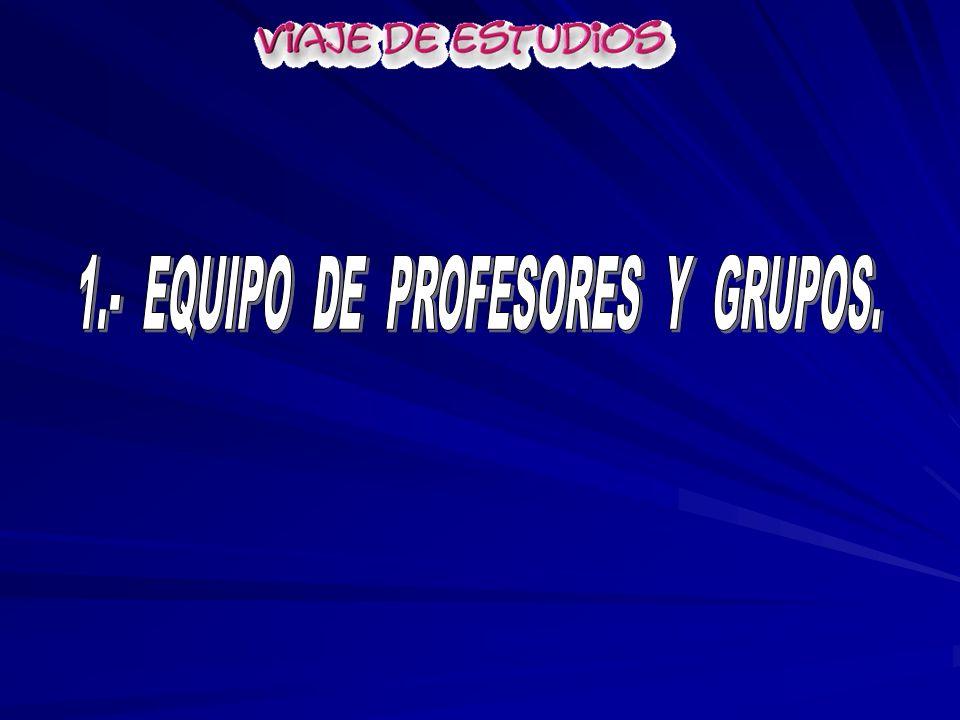 Coordinador Viaje: D.Manuel Cruz D. Manuel Cruz Tutores de 2º Bach.: Dña.