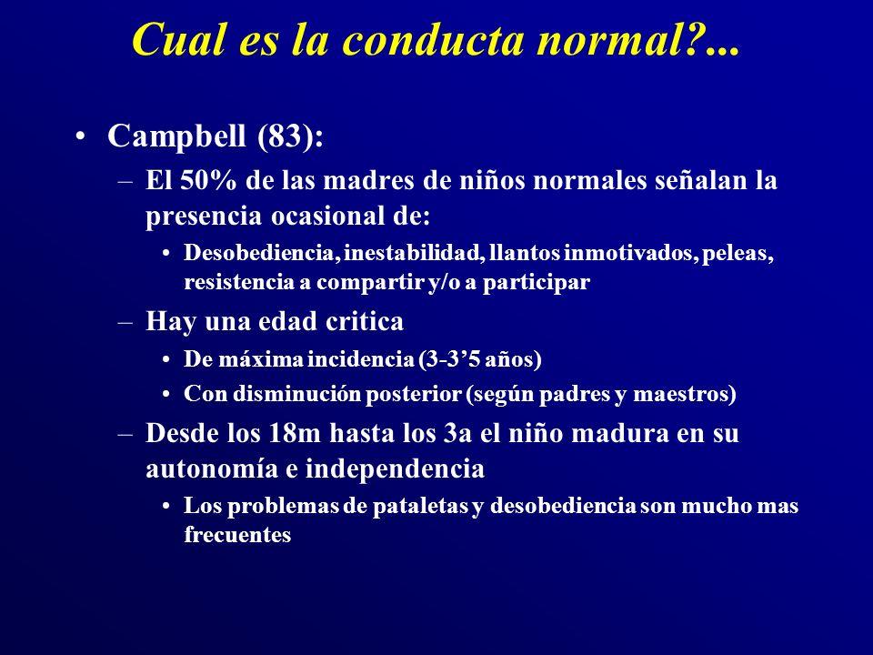 Cual es la conducta normal?... Campbell (83): –El 50% de las madres de niños normales señalan la presencia ocasional de: Desobediencia, inestabilidad,