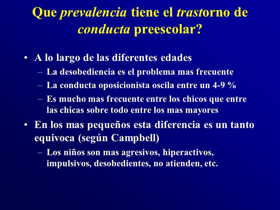 Que prevalencia tiene el trastorno de conducta preescolar? A lo largo de las diferentes edades –La desobediencia es el problema mas frecuente –La cond