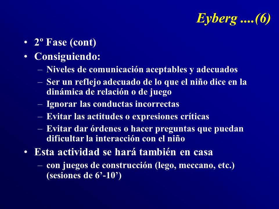 Eyberg....(6) 2º Fase (cont) Consiguiendo: –Niveles de comunicación aceptables y adecuados –Ser un reflejo adecuado de lo que el niño dice en la dinám