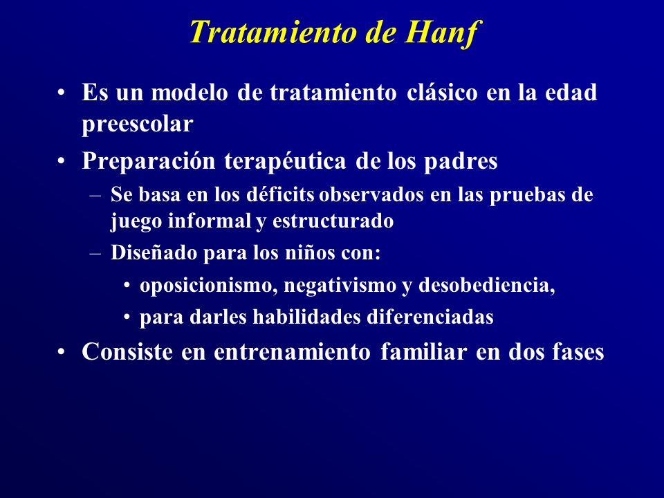 Tratamiento de Hanf Es un modelo de tratamiento clásico en la edad preescolar Preparación terapéutica de los padres –Se basa en los déficits observado