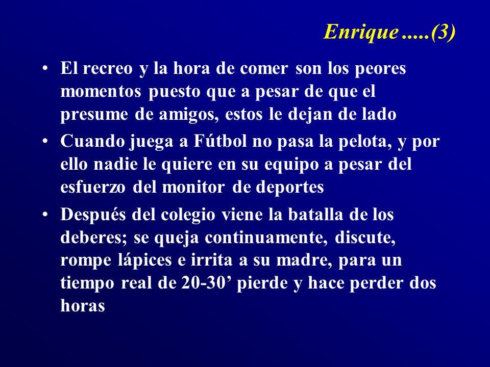 Enrique.....(3) El recreo y la hora de comer son los peores momentos puesto que a pesar de que el presume de amigos, estos le dejan de lado Cuando jue