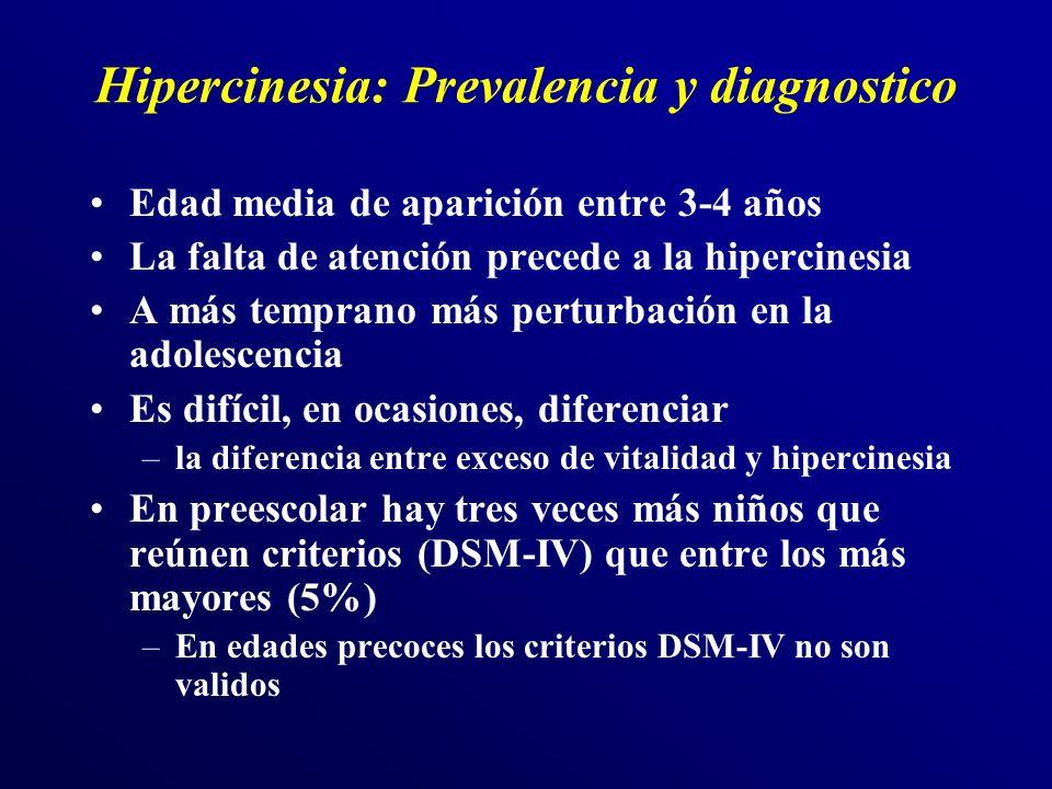 Hipercinesia: Prevalencia y diagnostico Edad media de aparición entre 3-4 años La falta de atención precede a la hipercinesia A más temprano más perturbación en la adolescencia Es difícil, en ocasiones, diferenciar –la diferencia entre exceso de vitalidad y hipercinesia En preescolar hay tres veces más niños que reúnen criterios (DSM-IV) que entre los más mayores (5%) –En edades precoces los criterios DSM-IV no son validos