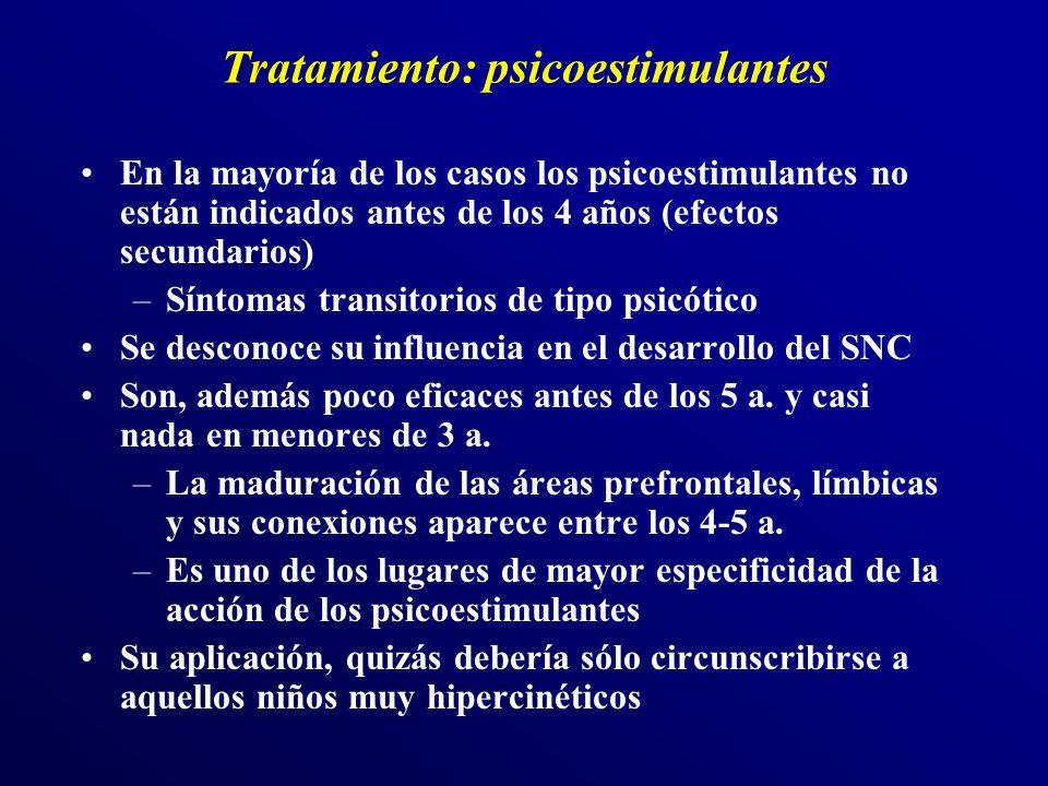 Tratamiento: psicoestimulantes En la mayoría de los casos los psicoestimulantes no están indicados antes de los 4 años (efectos secundarios) –Síntomas transitorios de tipo psicótico Se desconoce su influencia en el desarrollo del SNC Son, además poco eficaces antes de los 5 a.