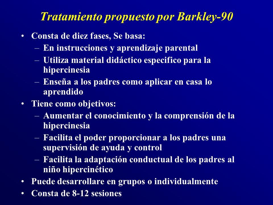Tratamiento propuesto por Barkley-90 Consta de diez fases, Se basa: –En instrucciones y aprendizaje parental –Utiliza material didáctico especifico pa