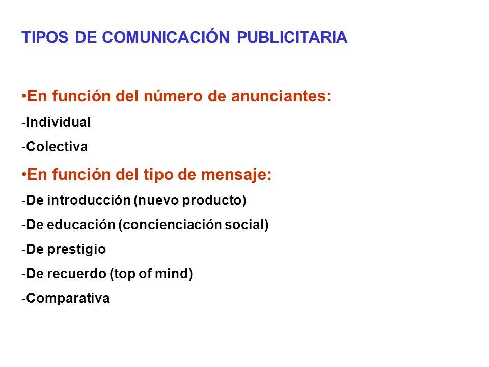TIPOS DE COMUNICACIÓN PUBLICITARIA En función de la argumentación: - Racional - Emocional - Subliminal En función del medio: impresos / radio / TV / cine / exterior / PLV / multimedia En función de la presión ejercida sobre los receptores: - Intensiva - Extensiva - Mixta