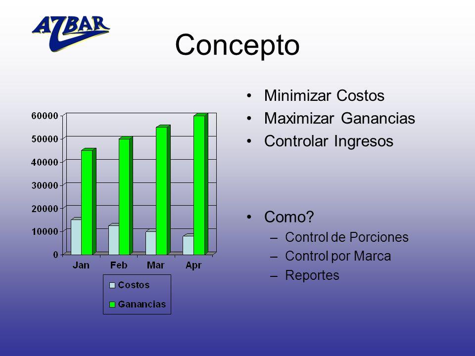 Concepto Minimizar Costos Maximizar Ganancias Controlar Ingresos Como? –Control de Porciones –Control por Marca –Reportes