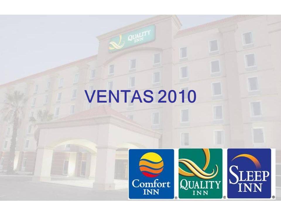 Choice Hotels.60 años de existencia. Más de 6,000 hoteles en todo el mundo.