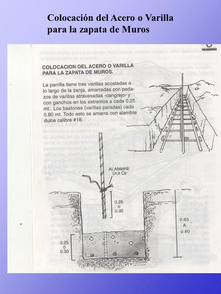 Colocación del Acero o Varilla para la zapata de Muros