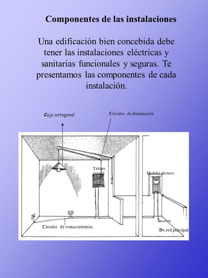 Componentes de las instalaciones Una edificación bien concebida debe tener las instalaciones eléctricas y sanitarias funcionales y seguras.
