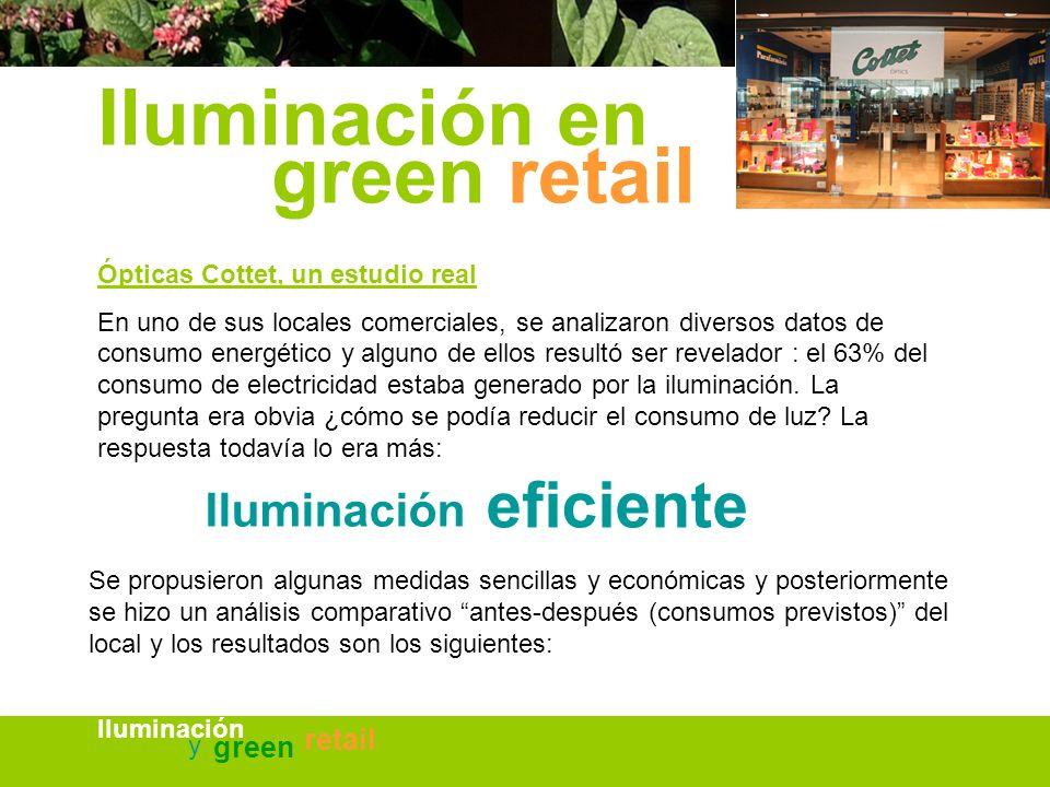 70% Iluminación en retail Iluminación y green retail Si se adoptan estas medidas, la reducción del consumo procedente de la iluminación puede llegar al