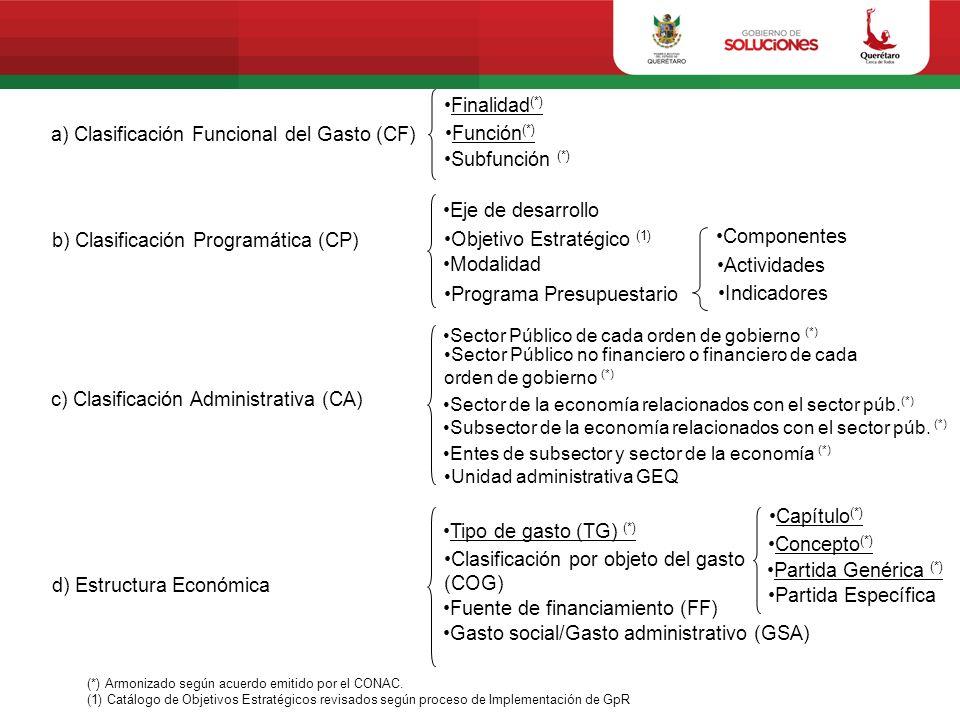 a) Clasificación Funcional del Gasto (CF) Función (*) Subfunción (*) Finalidad (*) (*) Armonizado según acuerdo emitido por el CONAC.