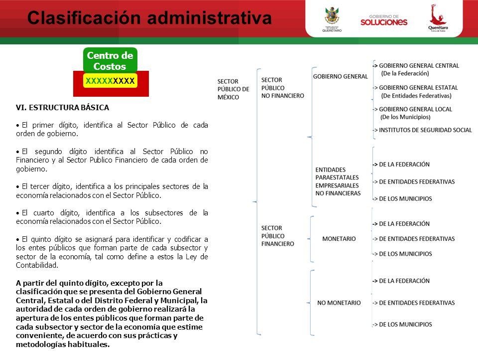 Clasificación administrativa Centro de Costos XXXXXXXXX VI. ESTRUCTURA BÁSICA El primer dígito, identifica al Sector Público de cada orden de gobierno