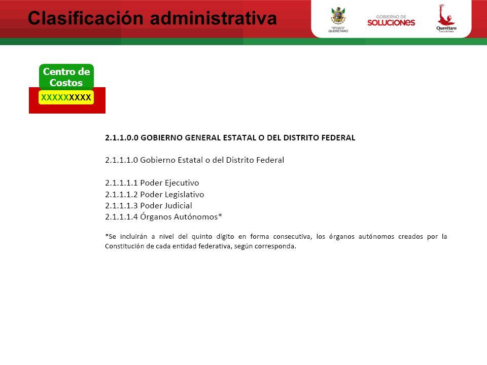 Clasificación administrativa Centro de Costos XXXXXXXXX