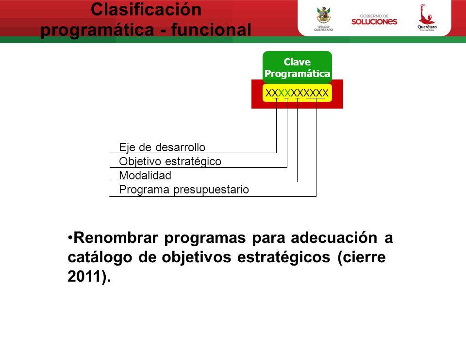 Clasificación programática - funcional Clave Programática XXXXXXXXXX Eje de desarrollo Objetivo estratégico Modalidad Programa presupuestario Renombrar programas para adecuación a catálogo de objetivos estratégicos (cierre 2011).