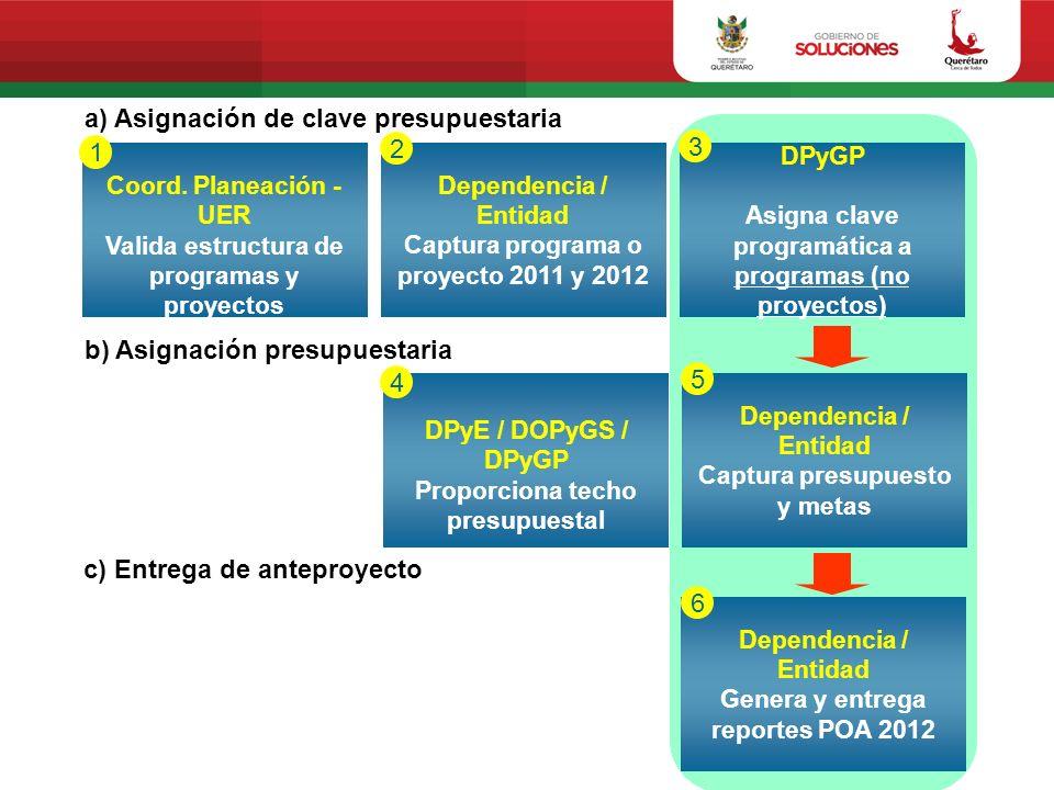 Coord. Planeación - UER Valida estructura de programas y proyectos 1 Dependencia / Entidad Captura programa o proyecto 2011 y 2012 2 DPyGP Asigna clav