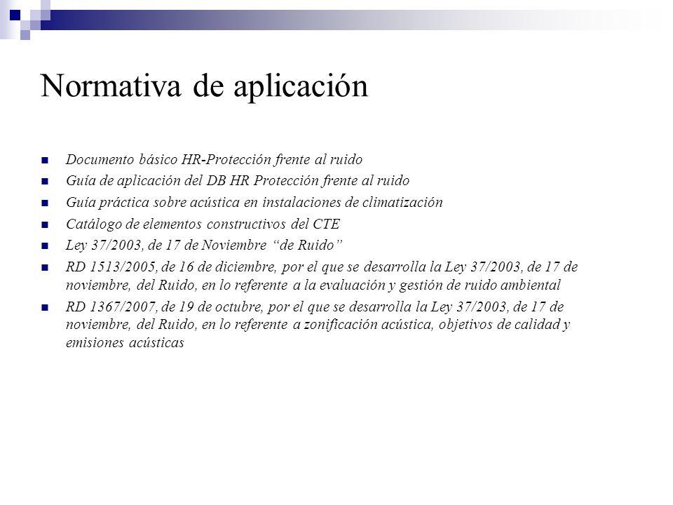 Normativa de aplicación Documento básico HR-Protección frente al ruido Guía de aplicación del DB HR Protección frente al ruido Guía práctica sobre acú