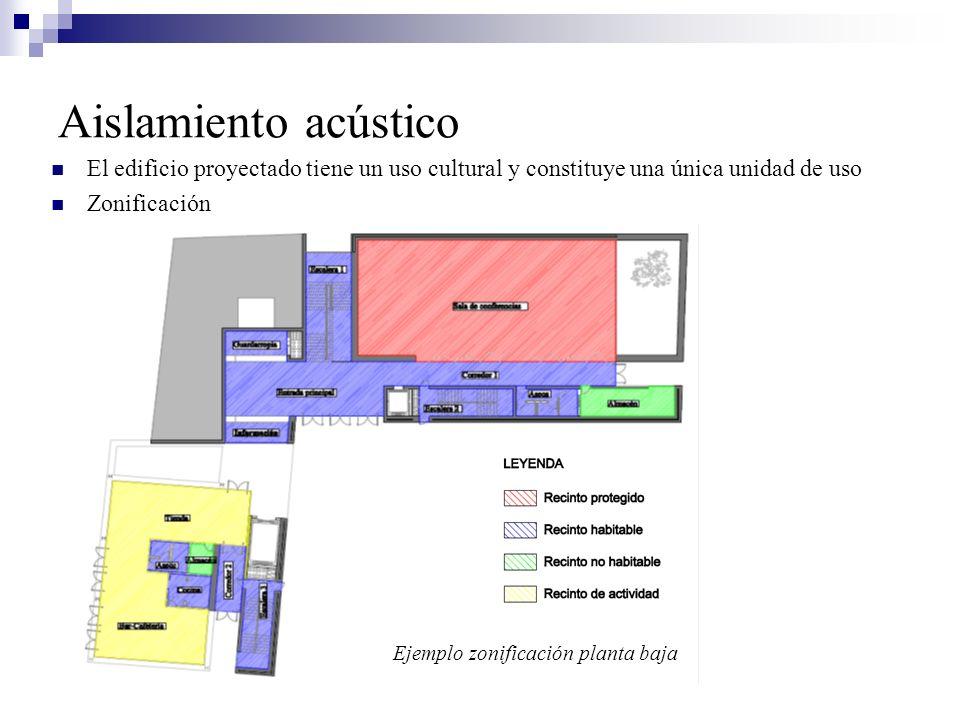 Aislamiento acústico El edificio proyectado tiene un uso cultural y constituye una única unidad de uso Zonificación Ejemplo zonificación planta baja