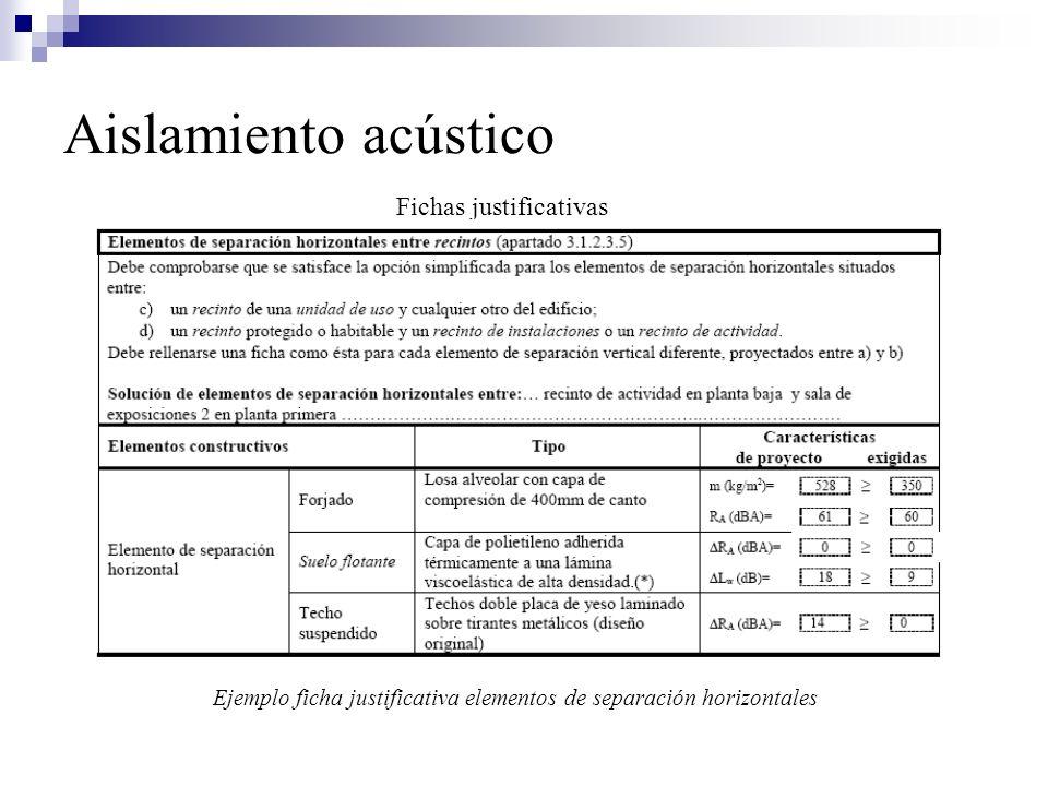 Fichas justificativas Ejemplo ficha justificativa elementos de separación horizontales Aislamiento acústico