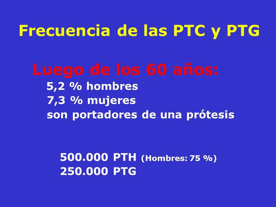 Frecuencia de las PTC y PTG Luego de los 60 años: 5,2 % hombres 7,3 % mujeres son portadores de una prótesis 500.000 PTH (Hombres: 75 %) 250.000 PTG