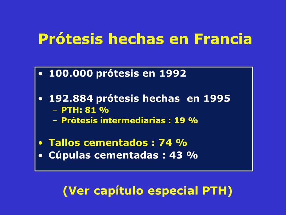 Prótesis hechas en Francia 100.000 prótesis en 1992 192.884 prótesis hechas en 1995 –PTH: 81 % –Prótesis intermediarias : 19 % Tallos cementados : 74