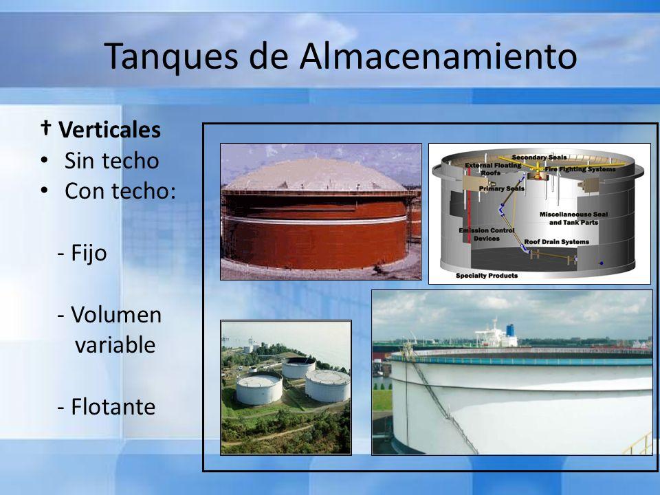 Tanques de Almacenamiento Verticales Sin techo Con techo: - Fijo - Volumen variable - Flotante