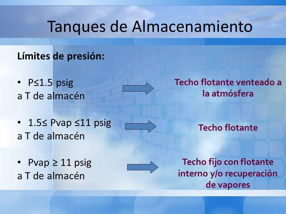 Tanques de Almacenamiento Límites de presión: P1.5 psig a T de almacén 1.5 Pvap 11 psig a T de almacén Pvap 11 psig a T de almacén Techo flotante vent