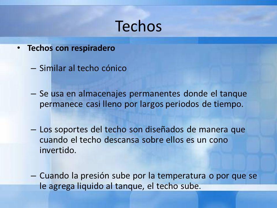 Techos Techos con respiradero – Similar al techo cónico – Se usa en almacenajes permanentes donde el tanque permanece casi lleno por largos periodos d