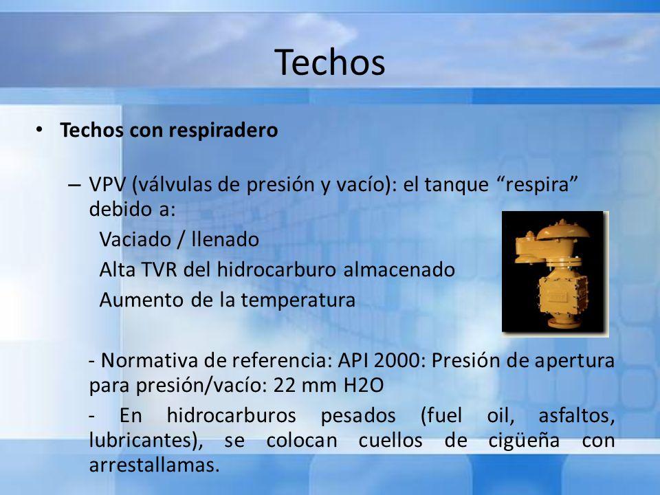 Techos Techos con respiradero – VPV (válvulas de presión y vacío): el tanque respira debido a: Vaciado / llenado Alta TVR del hidrocarburo almacenado