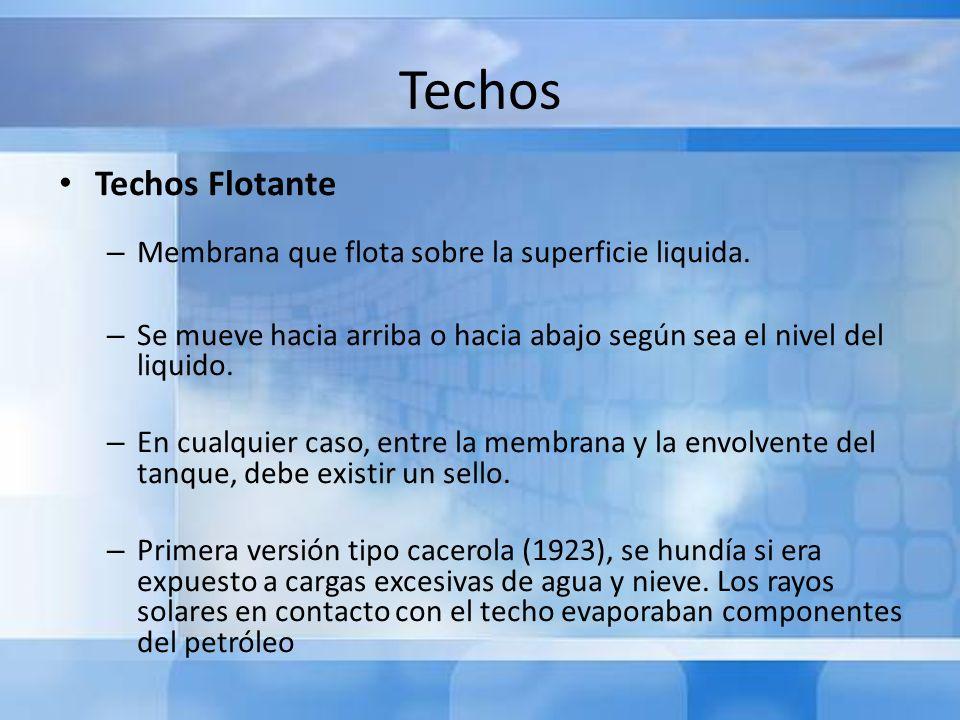 Techos Techos Flotante – Membrana que flota sobre la superficie liquida. – Se mueve hacia arriba o hacia abajo según sea el nivel del liquido. – En cu