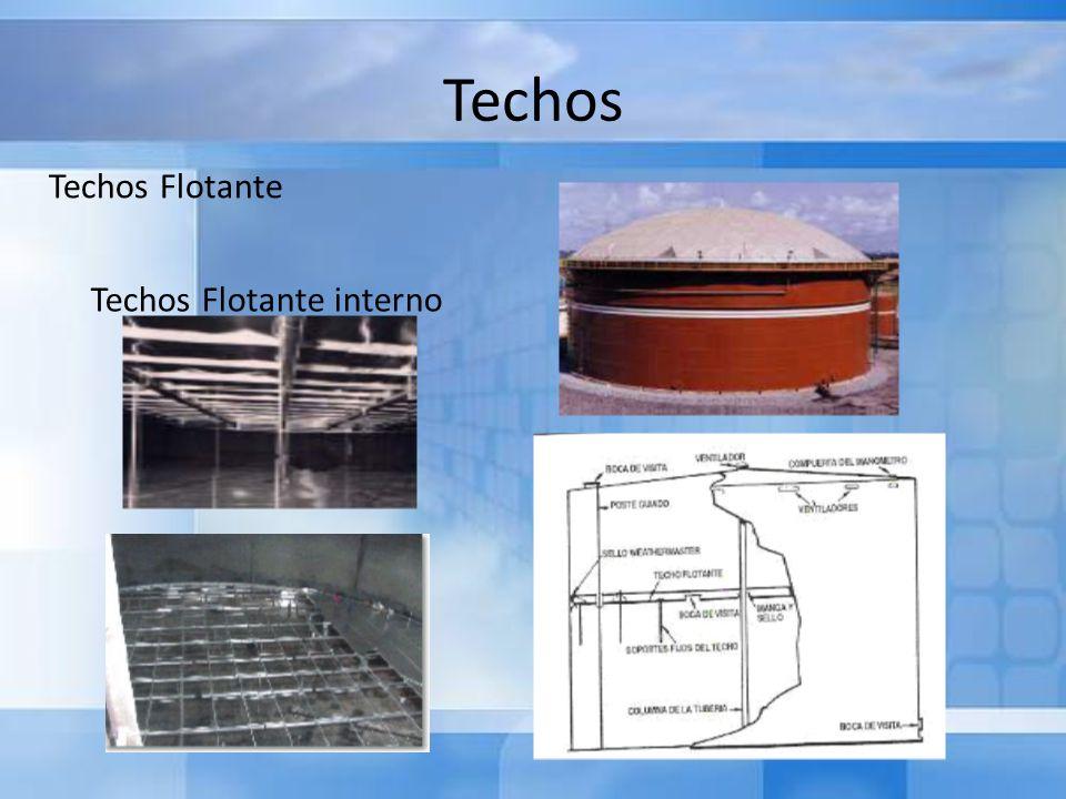Techos Techos Flotante Techos Flotante interno