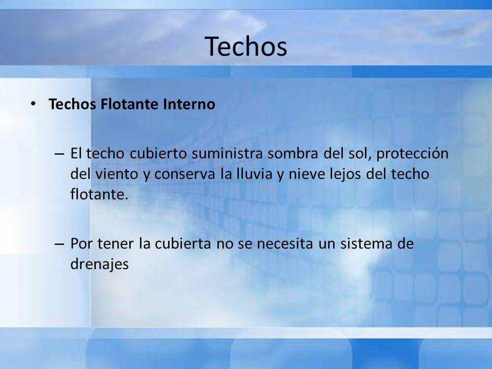 Techos Techos Flotante Interno – El techo cubierto suministra sombra del sol, protección del viento y conserva la lluvia y nieve lejos del techo flota
