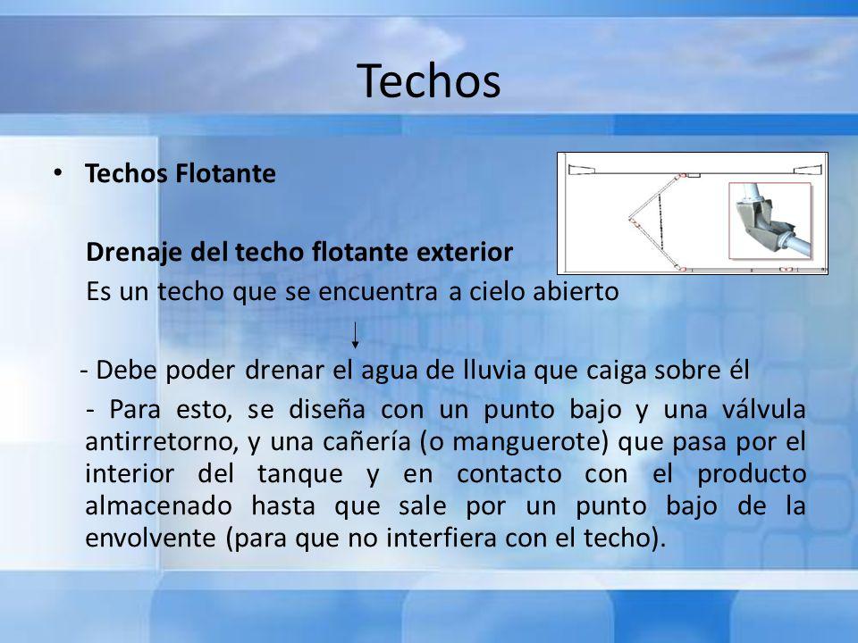 Techos Techos Flotante Drenaje del techo flotante exterior Es un techo que se encuentra a cielo abierto - Debe poder drenar el agua de lluvia que caig