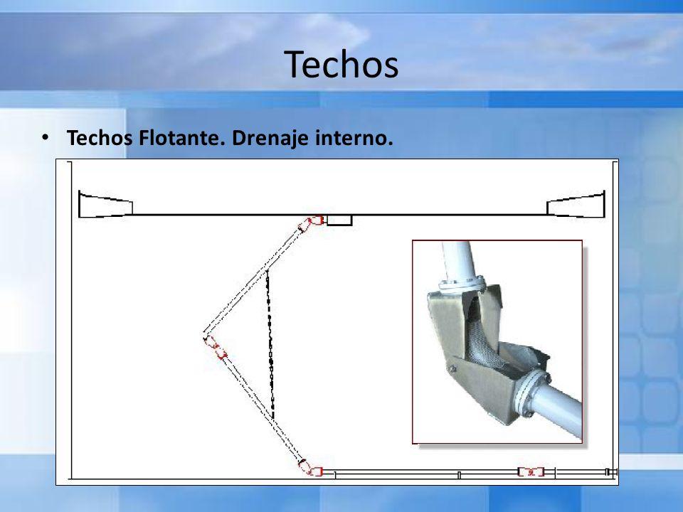 Techos Techos Flotante. Drenaje interno.