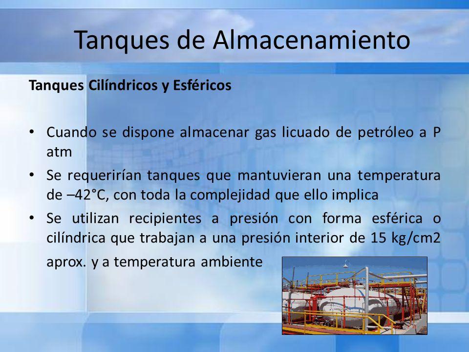 Tanques de Almacenamiento Tanques Cilíndricos y Esféricos Cuando se dispone almacenar gas licuado de petróleo a P atm Se requerirían tanques que mantu