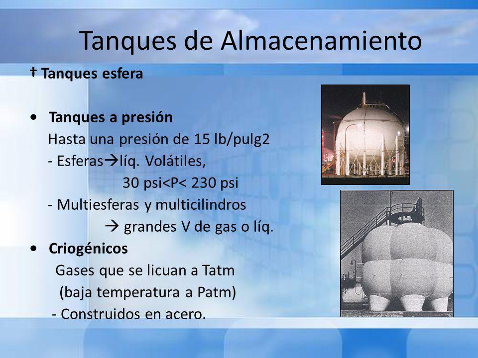 Tanques esfera Tanques a presión Hasta una presión de 15 lb/pulg2 - Esferas líq. Volátiles, 30 psi<P< 230 psi - Multiesferas y multicilindros grandes