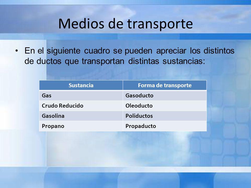 Medios de transporte En el siguiente cuadro se pueden apreciar los distintos de ductos que transportan distintas sustancias: SustanciaForma de transpo