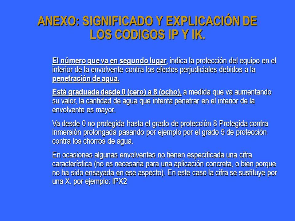 ANEXO: SIGNIFICADO Y EXPLICACIÓN DE LOS CODIGOS IP Y IK. El número que va en segundo lugar, indica la protección del equipo en el interior de la envol