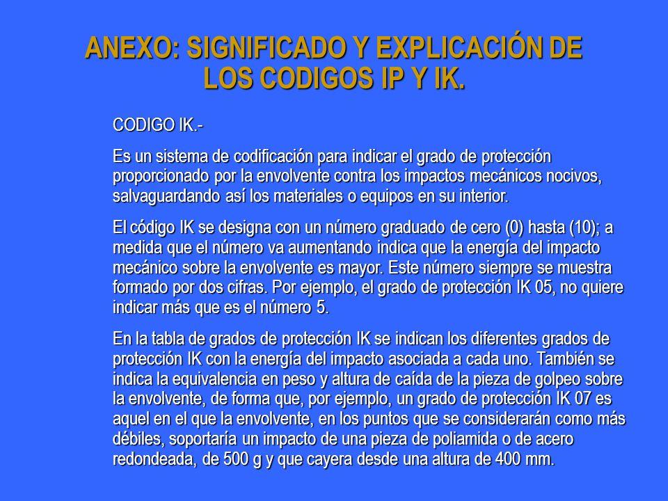 CODIGO IK.- Es un sistema de codificación para indicar el grado de protección proporcionado por la envolvente contra los impactos mecánicos nocivos, s